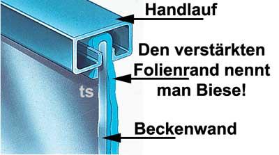 Schwimmbad Handläufe und Profilschienen von T. SCHARNER GmbH aus D ...